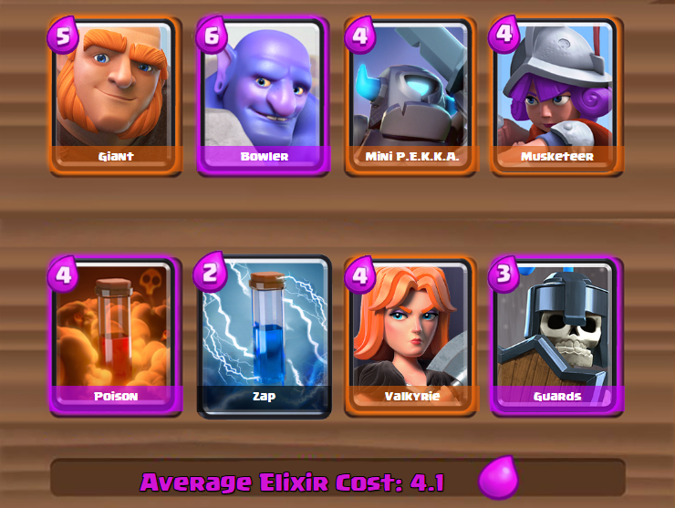 Bowler Giant Deck