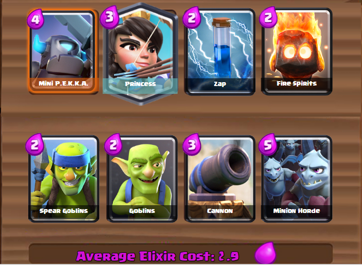 Best Mini PEKKA Fire Spirits Deck