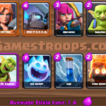 Clash Royale- Top 3 Cheap Double Elixir Challenge Deck